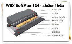 Zapůjčení WEX SoftMax 124 Cross / White-Future Plus - M-10